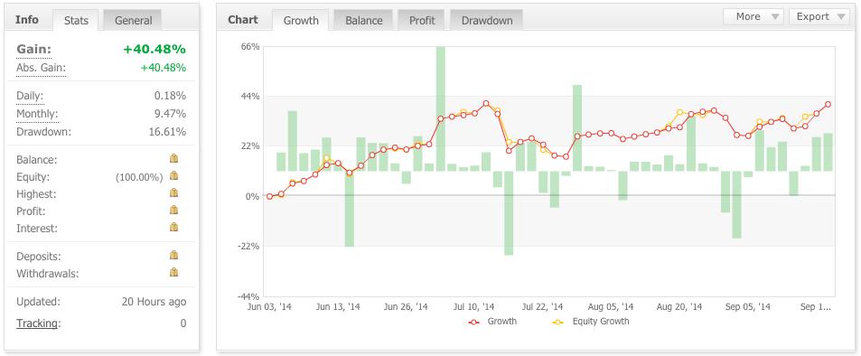 Binary trading trader huijaus option bit