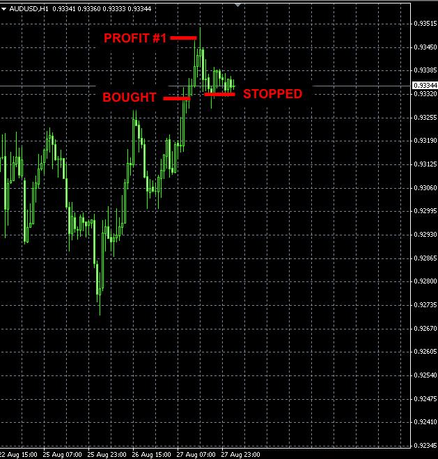 AUDUSD trade Aug27