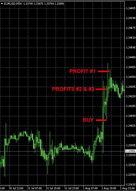EURUSD trade August 1