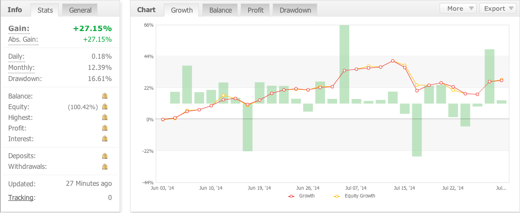 July 31 Trade copier results