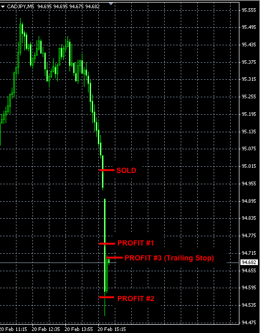 best forex signals CADJPY feb20